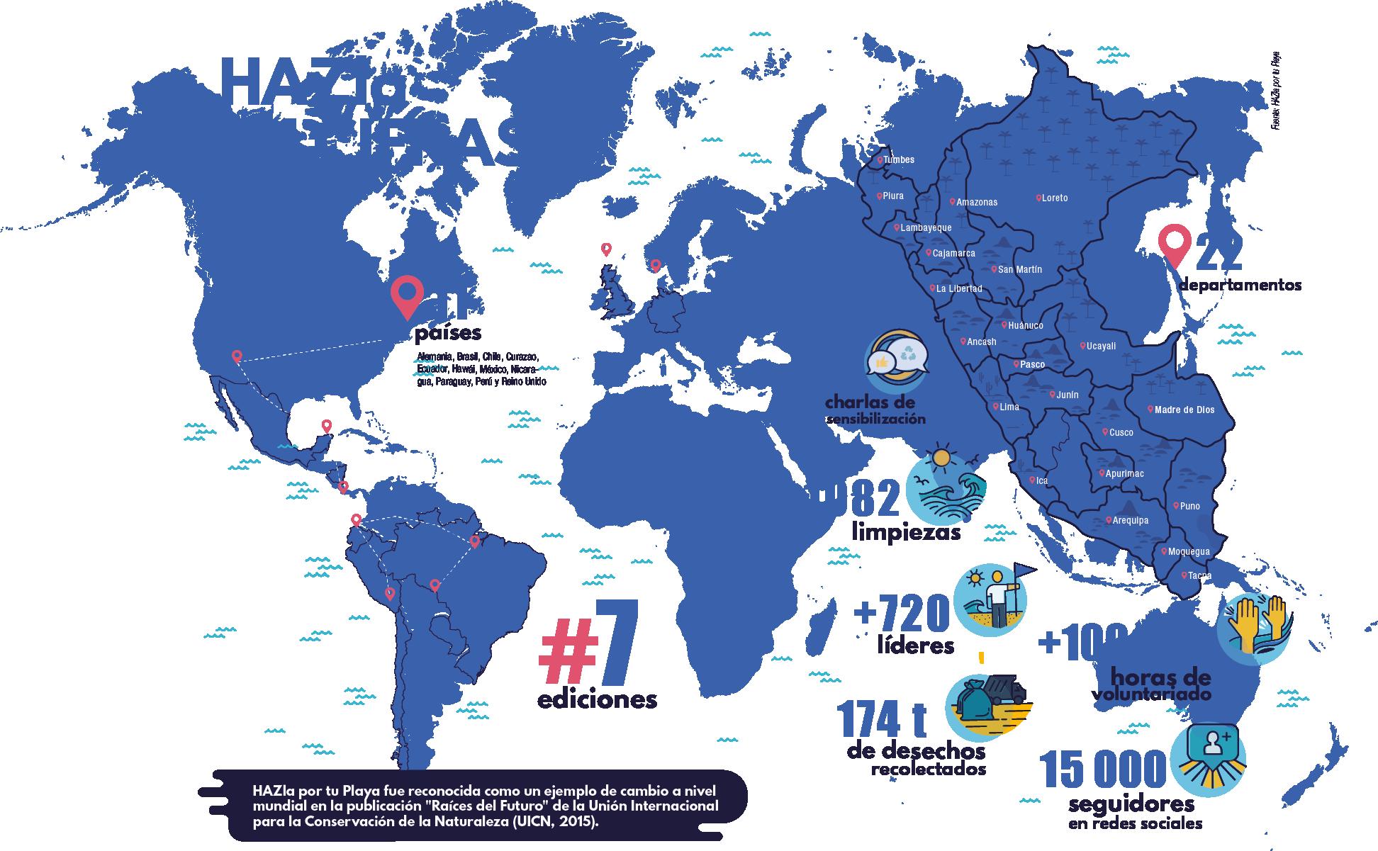 Impacto Mapa